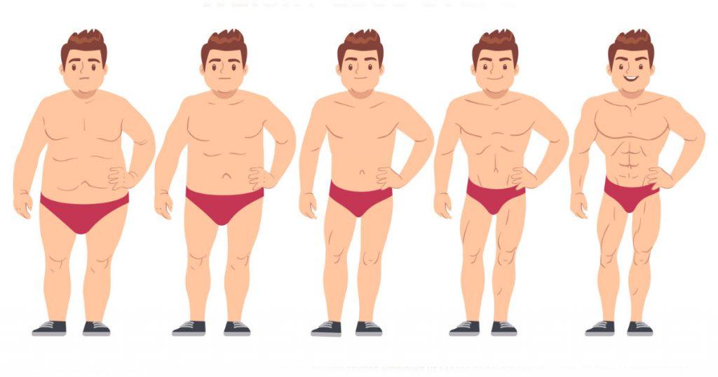 5 Schritte zum Erfolg: Body Recomposition