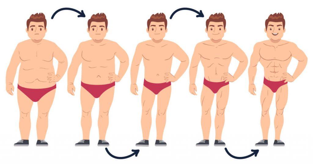 Schritt für Schritt Anleitung für Body Recomposition
