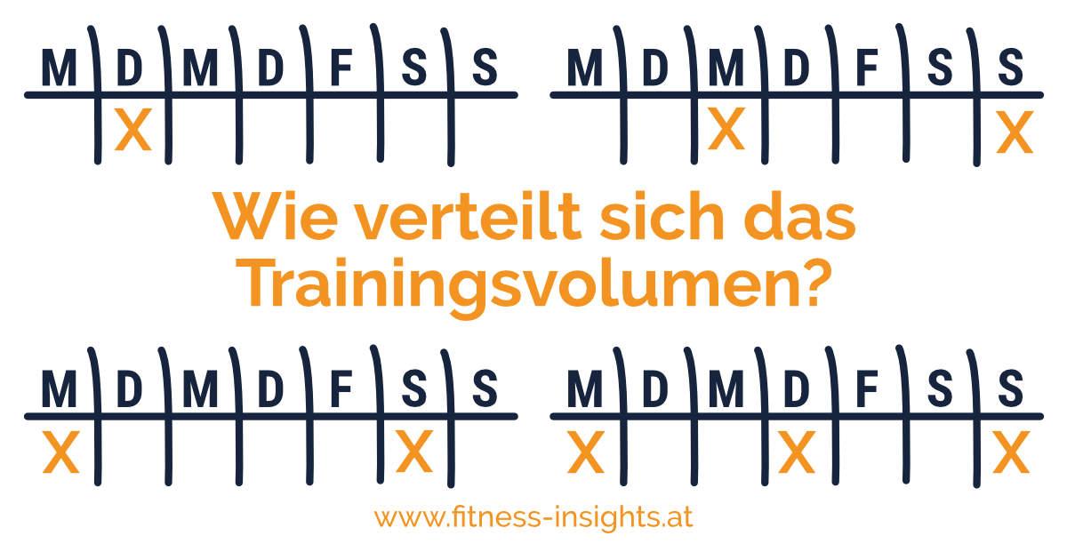 Trainingsfrequenz: Wie verteilt sich das Trainingsvolumen?